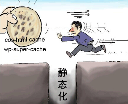 wordpress纯静态插件