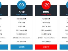 高性价比香港WORDPRESS主机推荐:九零主机