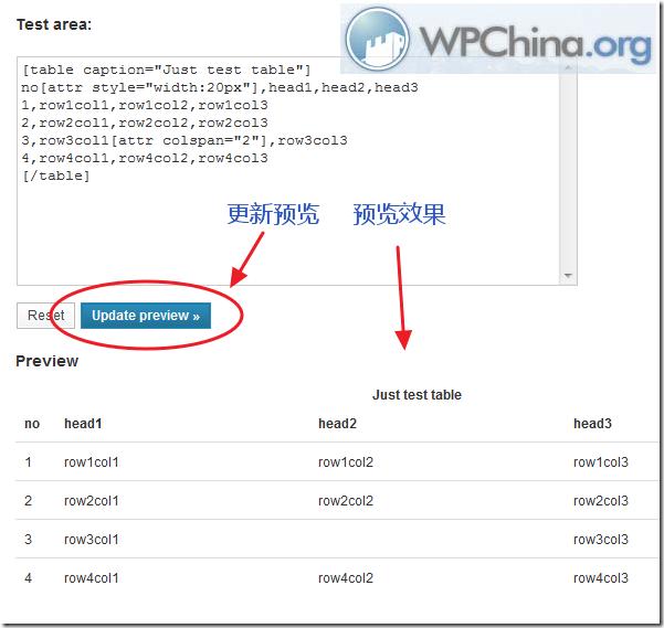 WordPress插件推荐:在文章里创建和管理表格