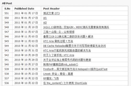 WordPress: 自定义页面输出所有文章列表(表格模式)